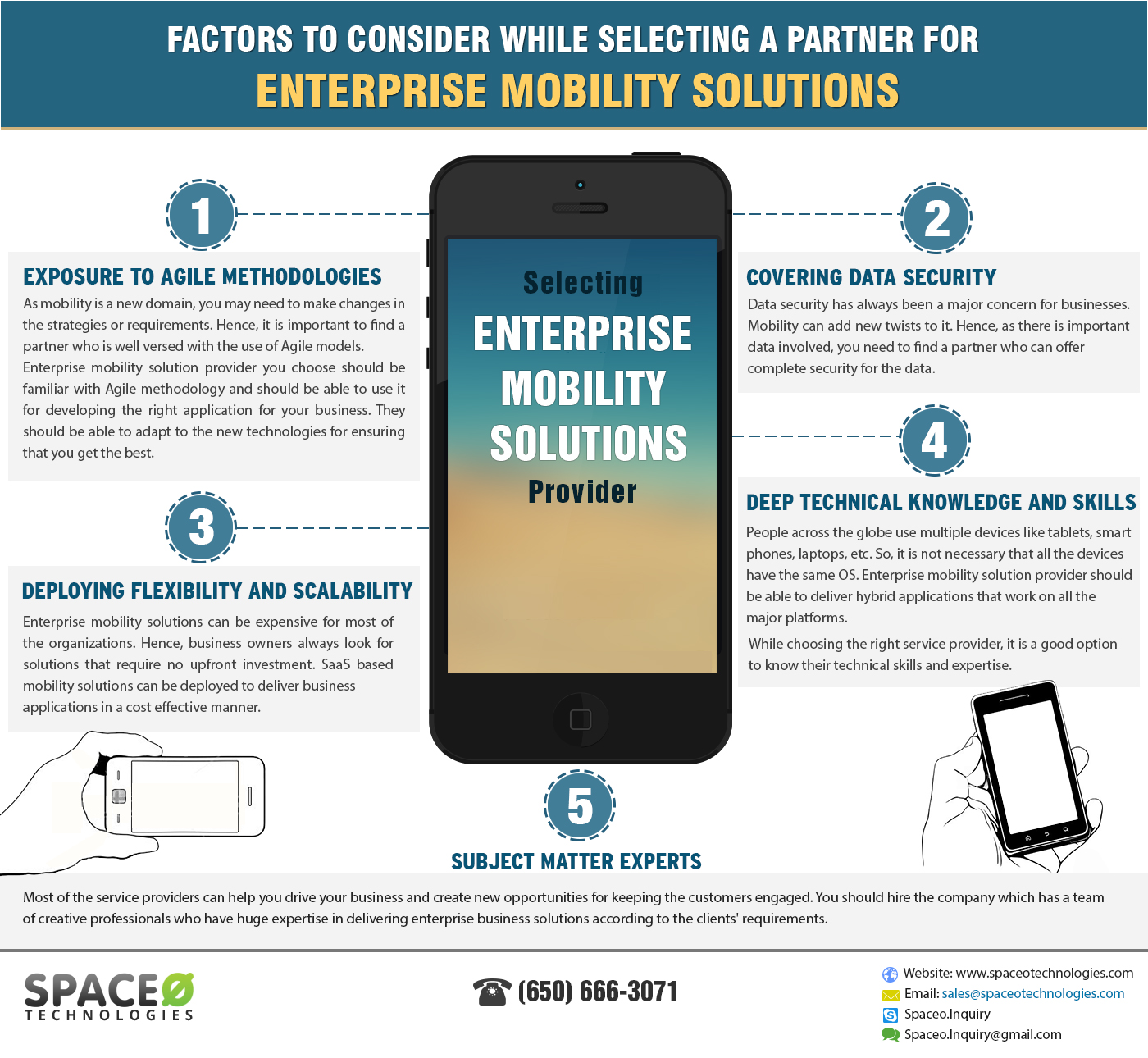 Choose Enterprise Mobility Solutions Provider