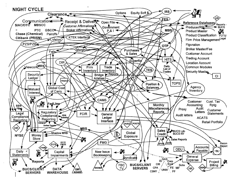 Simple Electrical Wiring Diagrams further 21700 H in addition Buying A Country Coach furthermore Flow Process Chart Ex le moreover 8051 development system circuitboard 2. on very complex wiring diagrams