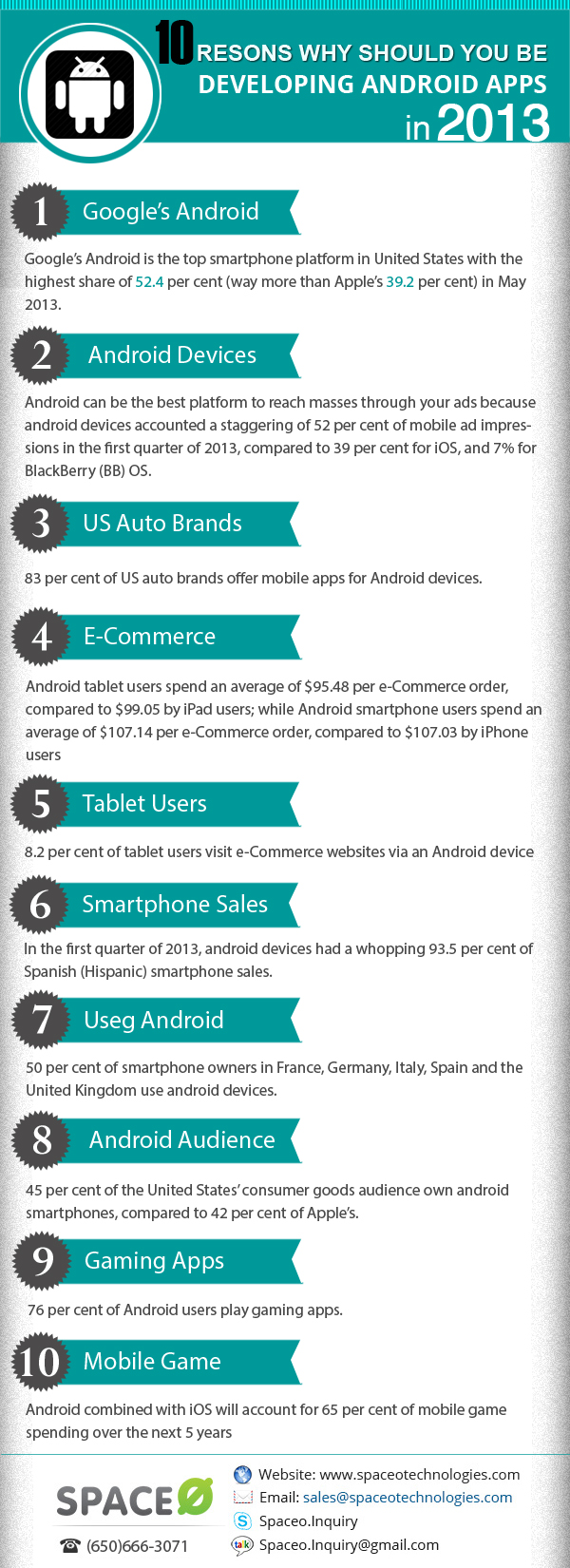 10 Indications of Why Android App Development is Prospective in 2013