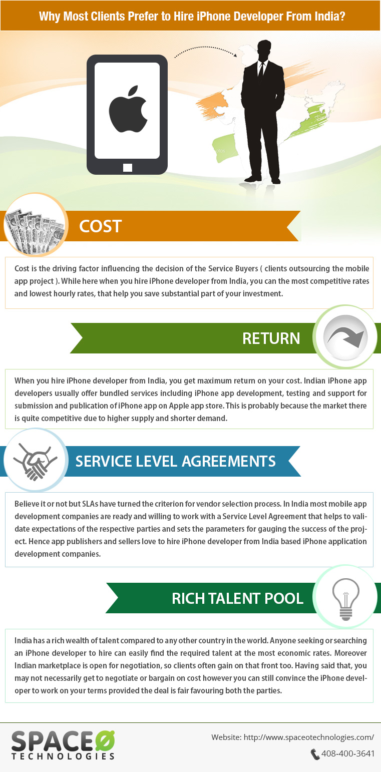4 Big Reasons Why Service Buyers Choose To Hire iPhone Developer From India