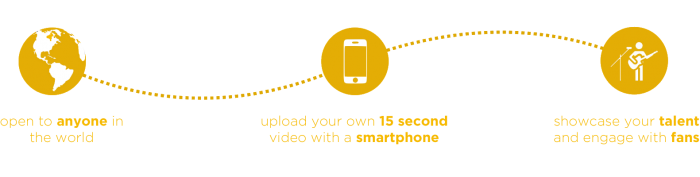 Mobstar App for Talent