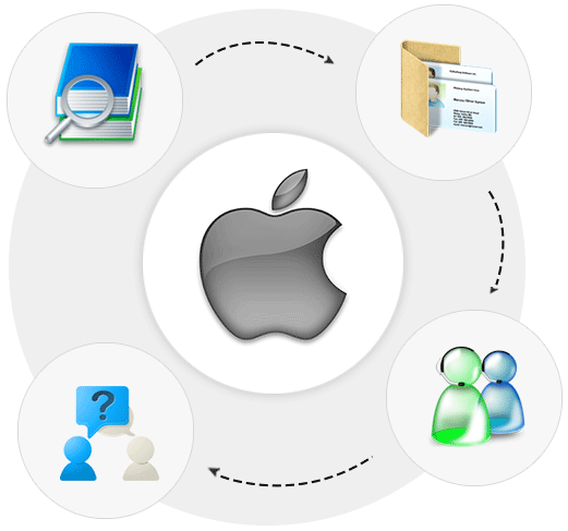 iPhone App Development Services Guide