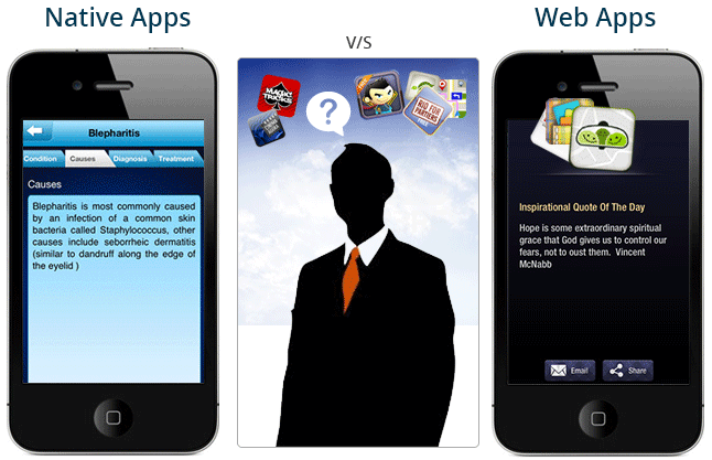 iPhone Web Application Development