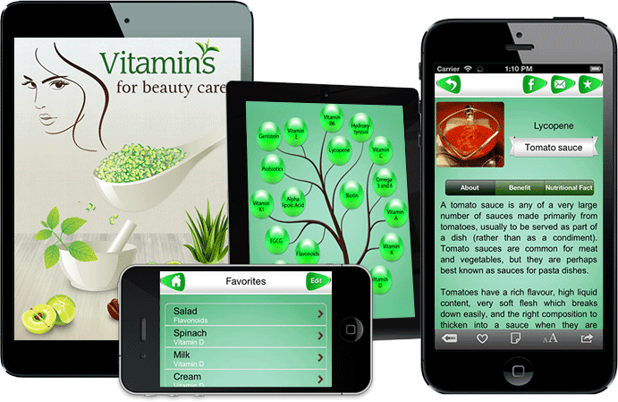 Beauty Care through Vitamins