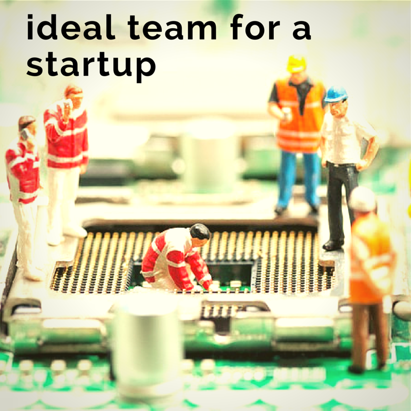 An ideal team for a startup