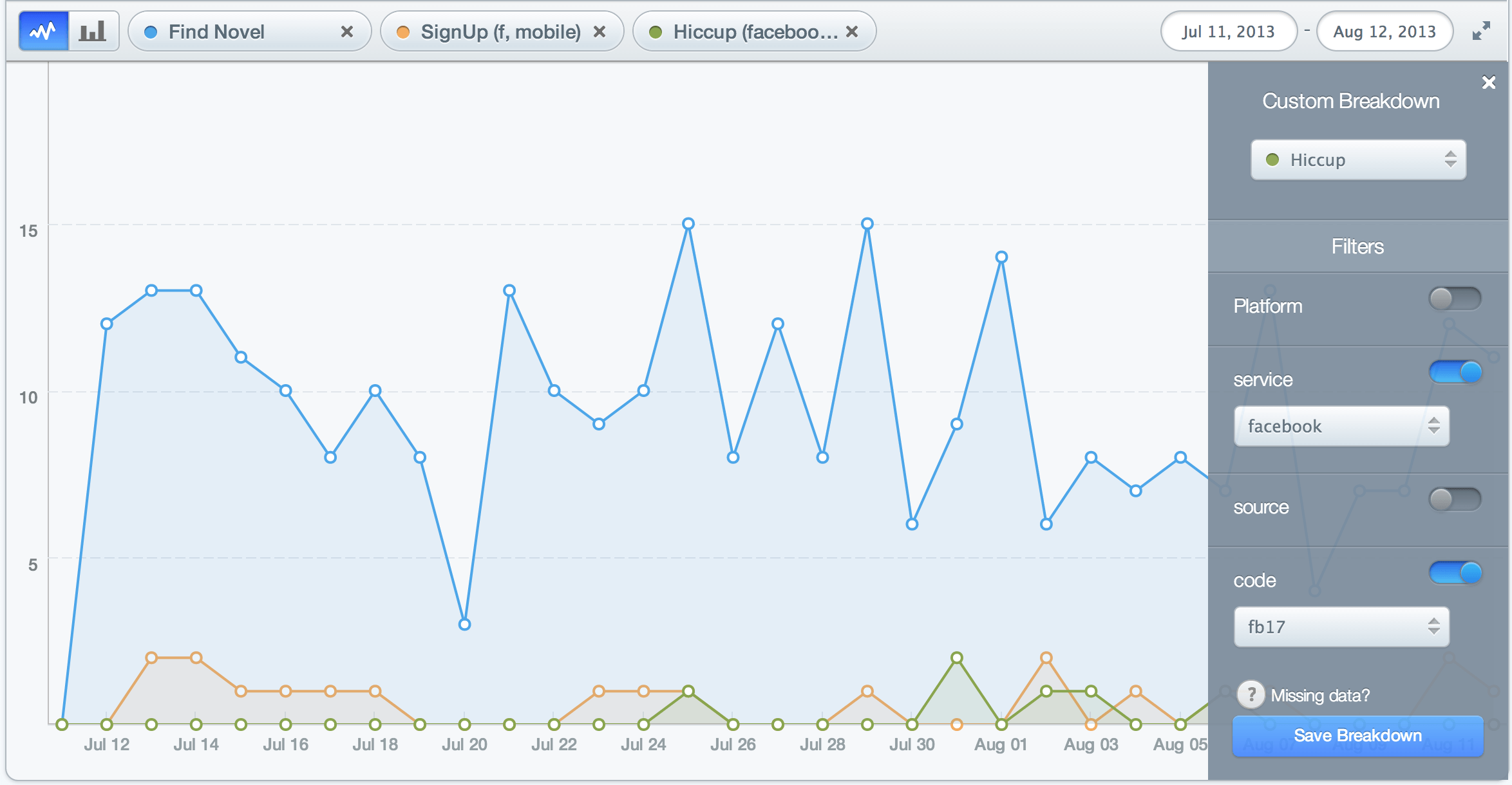 Custom Analytics