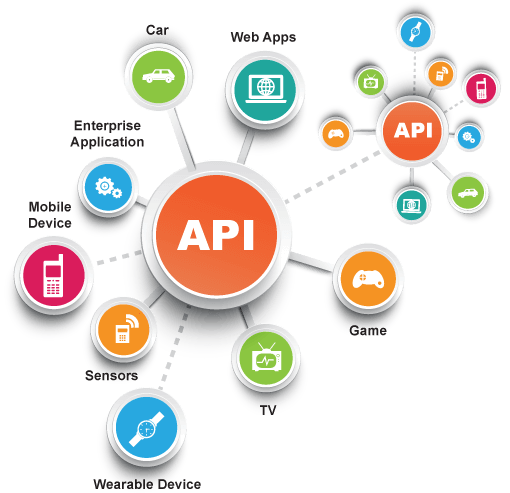 API-first Design