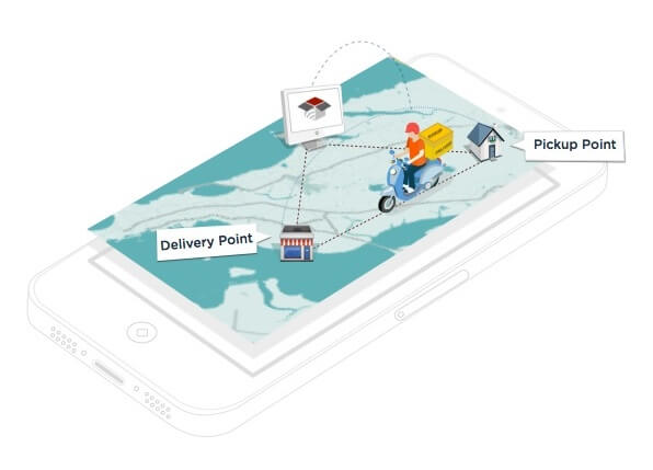 On Demand Delivery Model